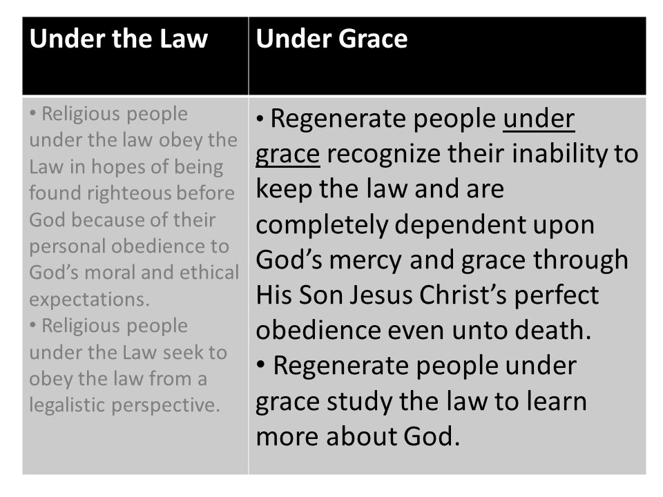 Under the LawUnder Grace Religious people under the law obey the Law in hopes of being found righteous before God because of their personal obedience to God's moral and ethical expectations.