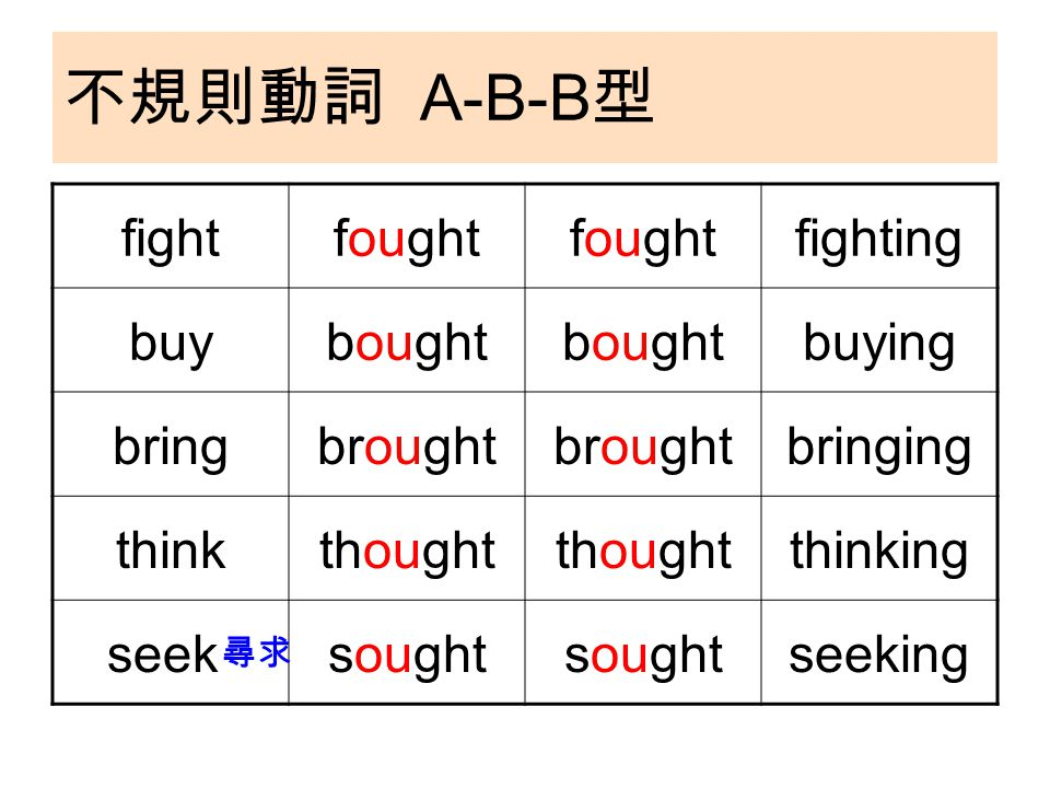 不規則動詞 A-B-B 型 fightfought fighting buybought buying bringbrought bringing thinkthought thinking seeksought seeking 尋求
