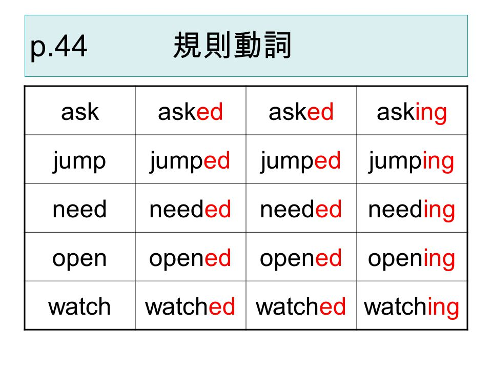 p.44 規則動詞 askasked asking jumpjumped jumping needneeded needing openopened opening watchwatched watching