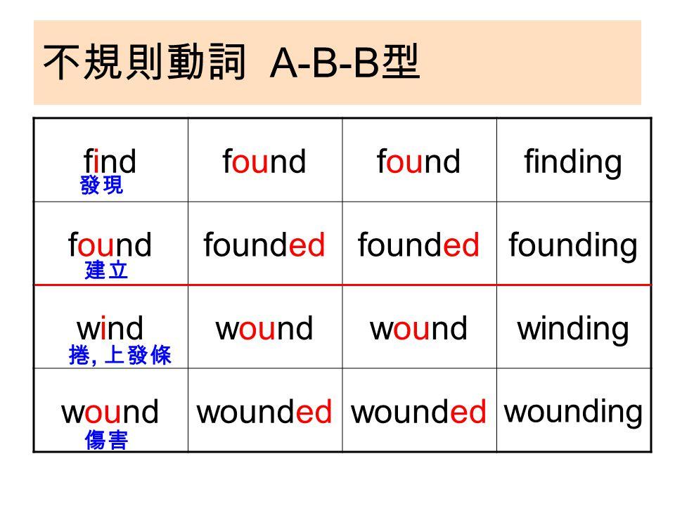 不規則動詞 A-B-B 型 findfound finding foundfounded founding windwound winding woundwounded wounding 發現 建立 捲, 上發條 傷害