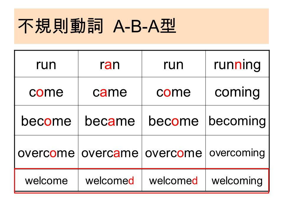 不規則動詞 A-B-A 型 runranran running comecamecomecoming becomebecamebecome becoming overcomeovercameovercome overcoming welcomewelcomed welcoming
