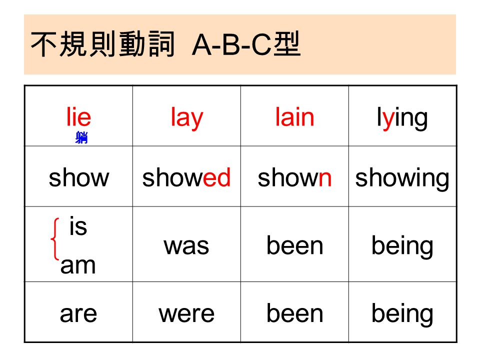 不規則動詞 A-B-C 型 lielaylainlying showshowedshownshowing is am wasbeenbeing arewerebeenbeing 躺