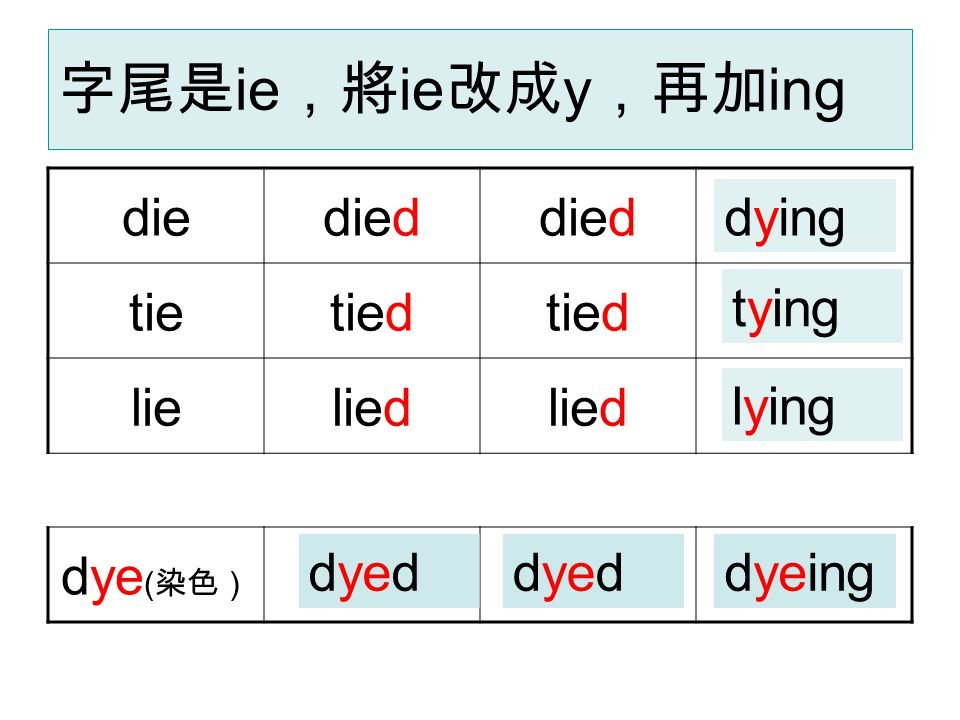 字尾是 ie ,將 ie 改成 y ,再加 ing diedied tietied lielied dye ( 染色) dying tying lying dyed dyeing