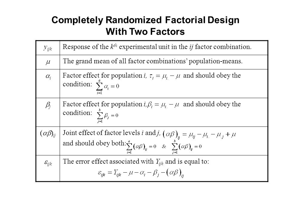 Completely Randomized Factorial Design With Two Factors y ijk Response of the k th experimental unit in the ij factor combination.