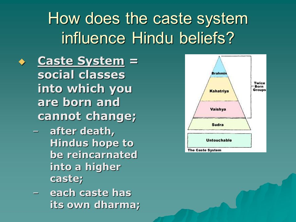 How does the caste system influence Hindu beliefs?  Caste System = social classes into which you are born and cannot change; –after death, Hindus hop