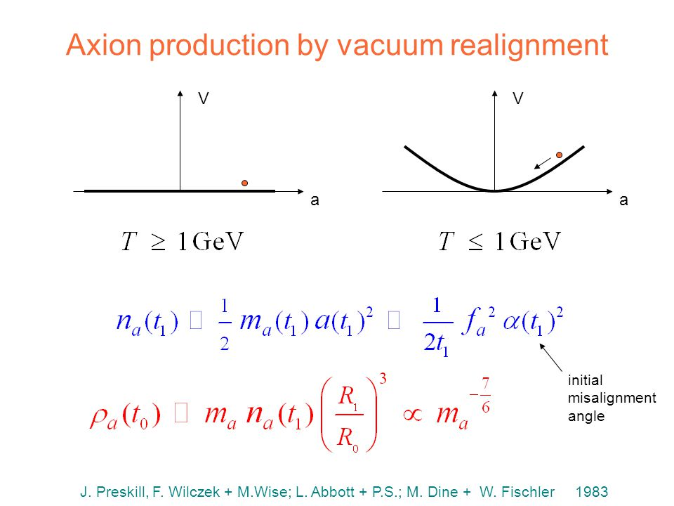 Axion production by vacuum realignment V a V a initial misalignment angle J.