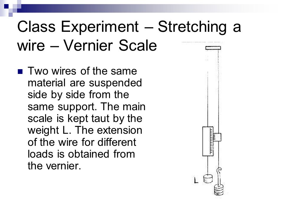 Class Experiment – Stretching a wire – Vernier Scale Two wires of the same material are suspended side by side from the same support. The main scale i