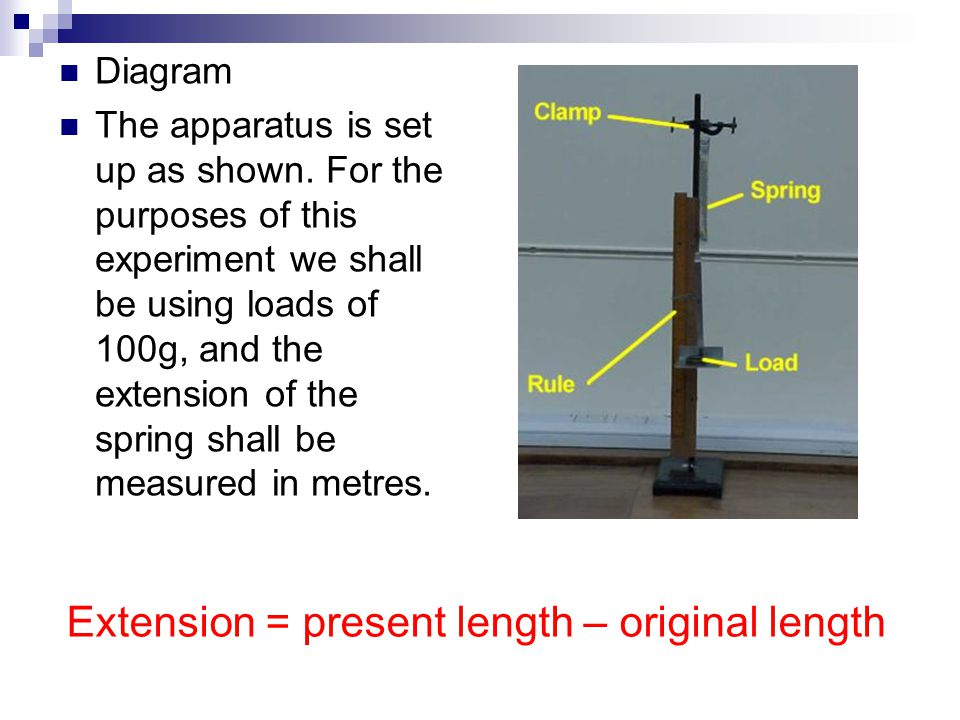Extension = present length – original length Diagram The apparatus is set up as shown. For the purposes of this experiment we shall be using loads of