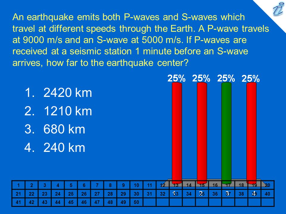 An earthquake emits both P-waves and S-waves which travel at different speeds through the Earth. A P-wave travels at 9000 m/s and an S-wave at 5000 m/