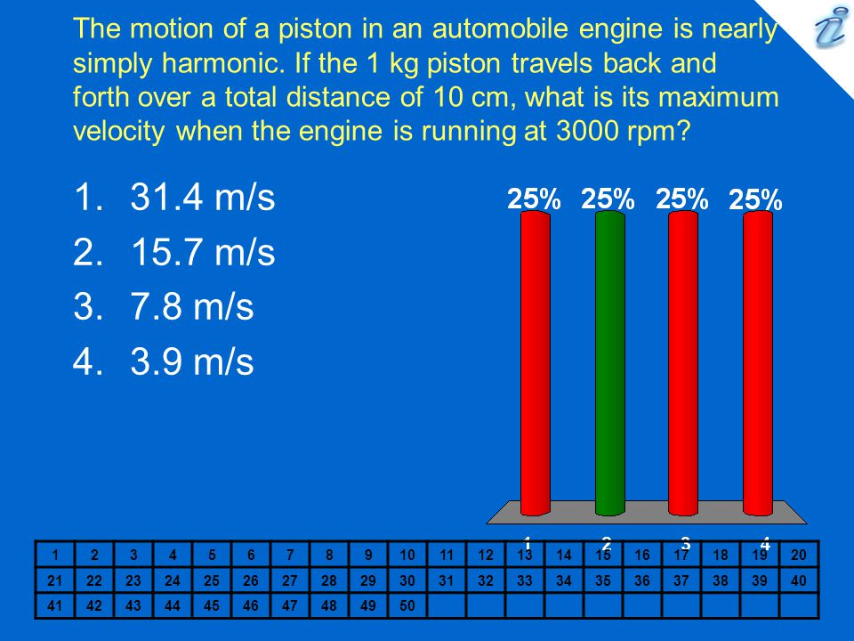 The motion of a piston in an automobile engine is nearly simply harmonic. If the 1 kg piston travels back and forth over a total distance of 10 cm, wh