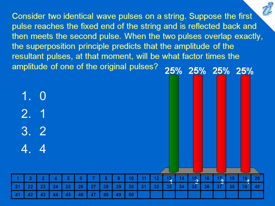 Consider two identical wave pulses on a string.