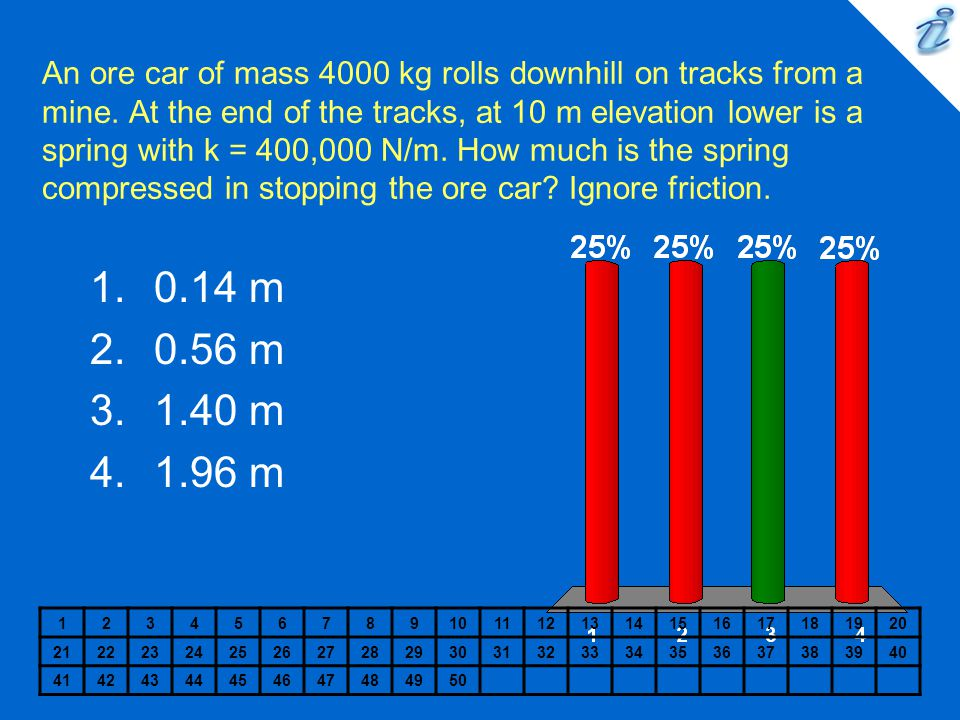 An ore car of mass 4000 kg rolls downhill on tracks from a mine. At the end of the tracks, at 10 m elevation lower is a spring with k = 400,000 N/m. H