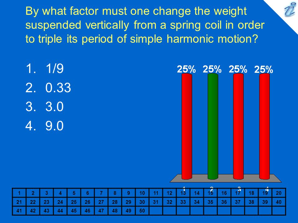 By what factor must one change the weight suspended vertically from a spring coil in order to triple its period of simple harmonic motion? 12345678910
