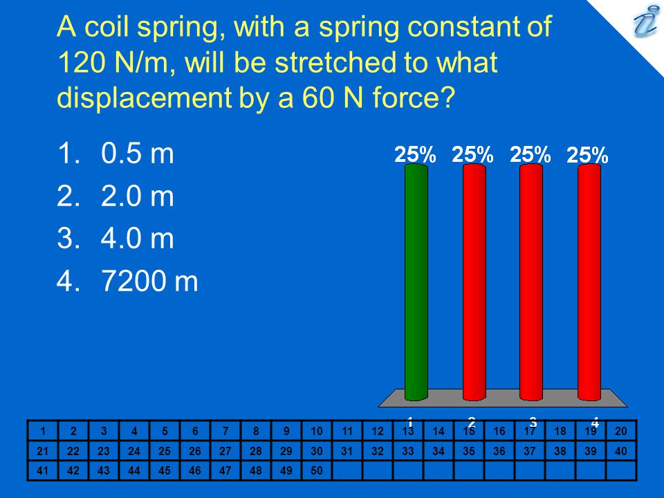 A coil spring, with a spring constant of 120 N/m, will be stretched to what displacement by a 60 N force? 1234567891011121314151617181920 212223242526