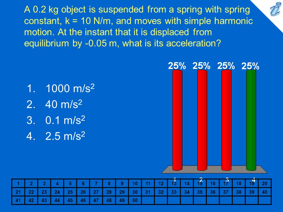 A 0.2 kg object is suspended from a spring with spring constant, k = 10 N/m, and moves with simple harmonic motion.