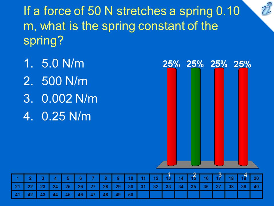If a force of 50 N stretches a spring 0.10 m, what is the spring constant of the spring? 1234567891011121314151617181920 21222324252627282930313233343