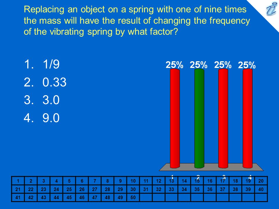 Replacing an object on a spring with one of nine times the mass will have the result of changing the frequency of the vibrating spring by what factor?
