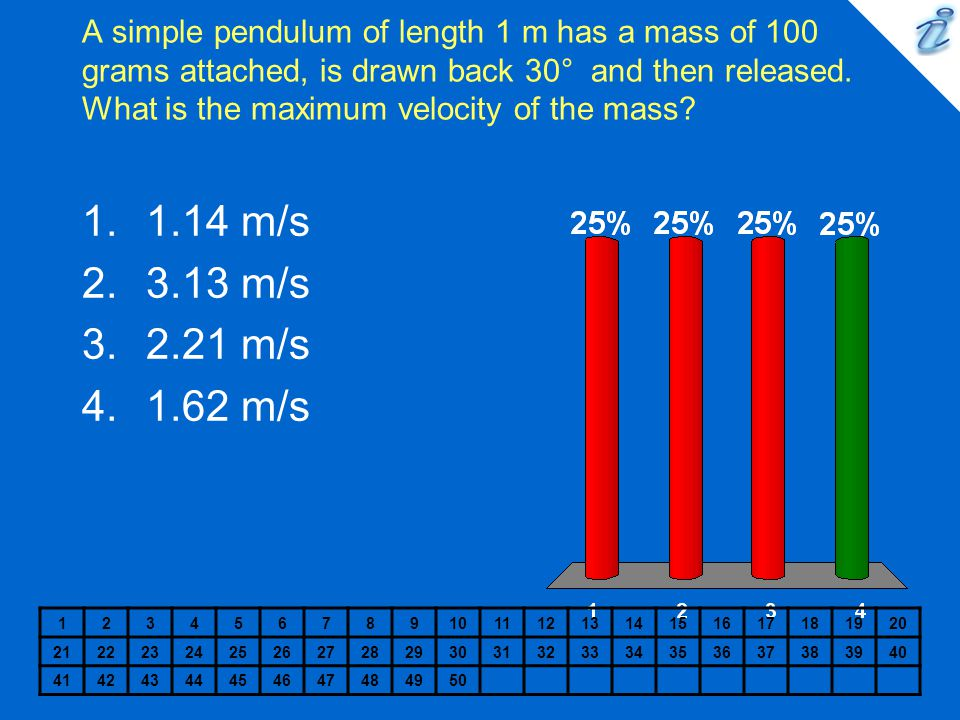 A simple pendulum of length 1 m has a mass of 100 grams attached, is drawn back 30° and then released.