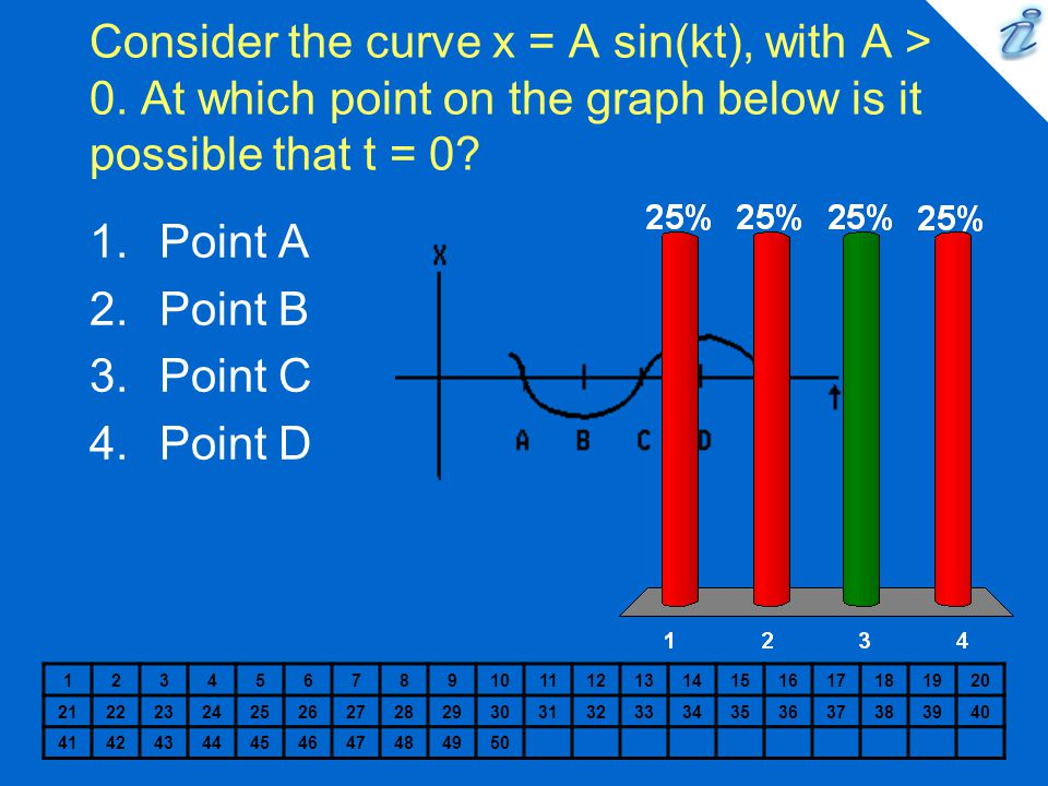 Consider the curve x = A sin(kt), with A > 0.