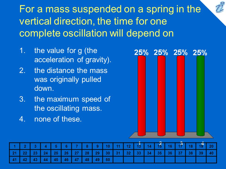 For a mass suspended on a spring in the vertical direction, the time for one complete oscillation will depend on 1234567891011121314151617181920 2122232425262728293031323334353637383940 41424344454647484950 1.the value for g (the acceleration of gravity).