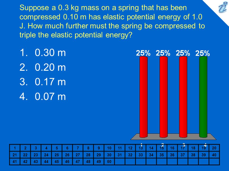 Suppose a 0.3 kg mass on a spring that has been compressed 0.10 m has elastic potential energy of 1.0 J. How much further must the spring be compresse