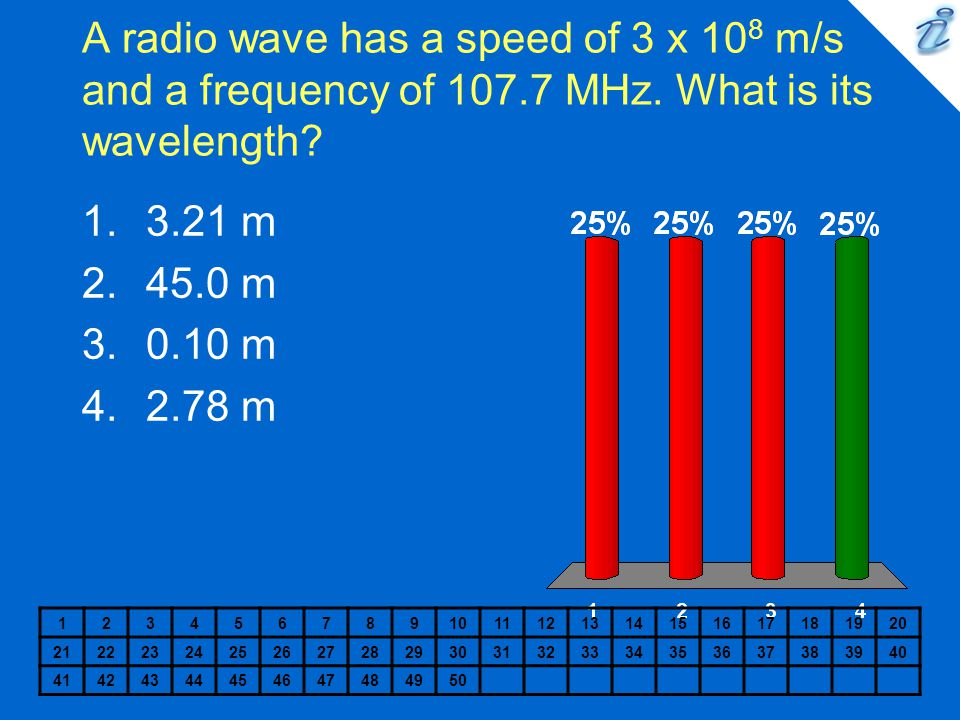 A radio wave has a speed of 3 x 10 8 m/s and a frequency of 107.7 MHz.