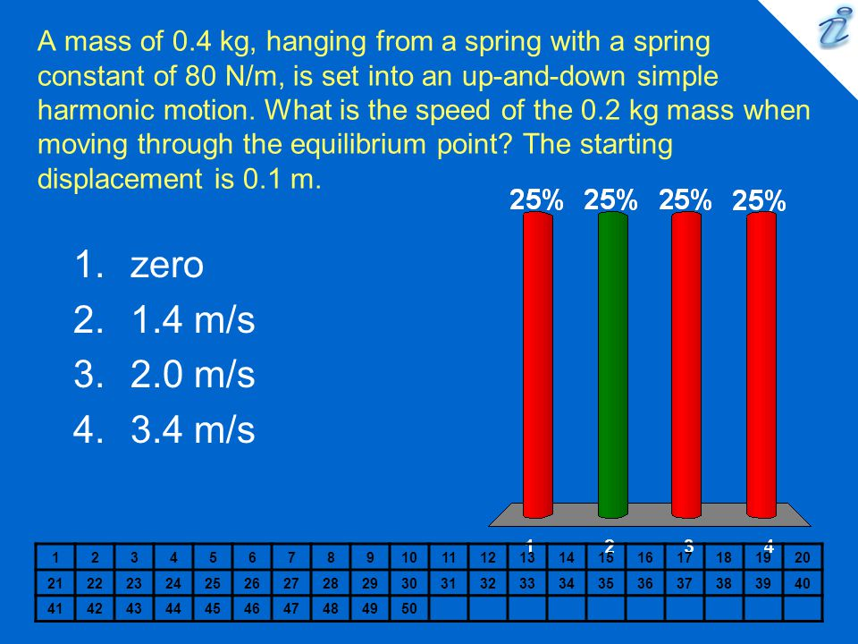 A mass of 0.4 kg, hanging from a spring with a spring constant of 80 N/m, is set into an up-and-down simple harmonic motion. What is the speed of the