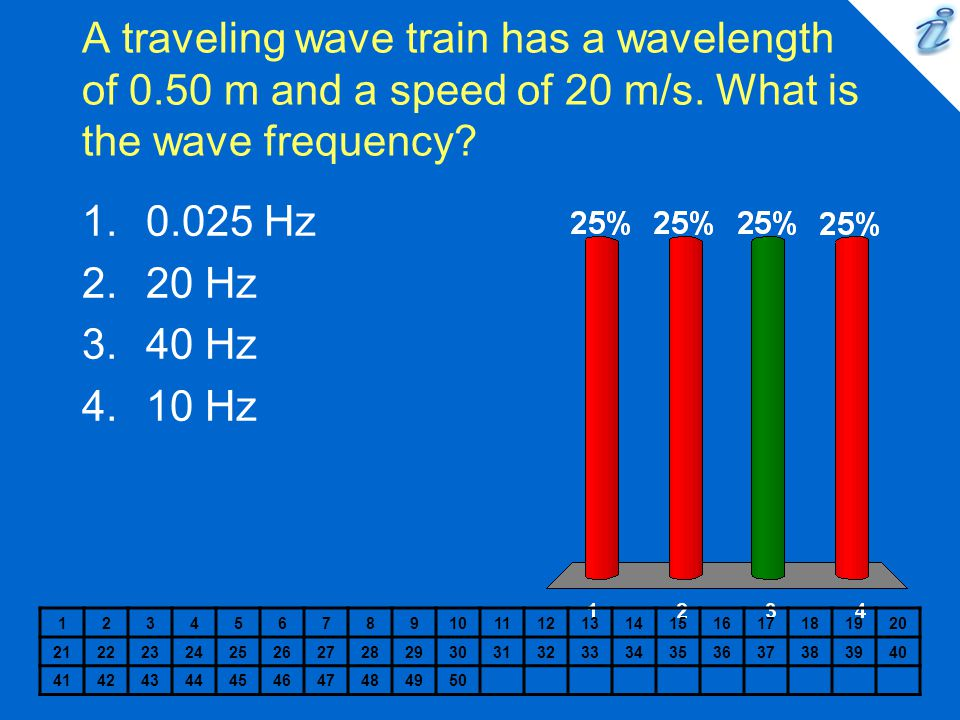 A traveling wave train has a wavelength of 0.50 m and a speed of 20 m/s. What is the wave frequency? 1234567891011121314151617181920 21222324252627282
