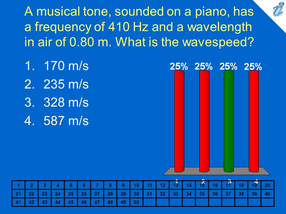 A musical tone, sounded on a piano, has a frequency of 410 Hz and a wavelength in air of 0.80 m.