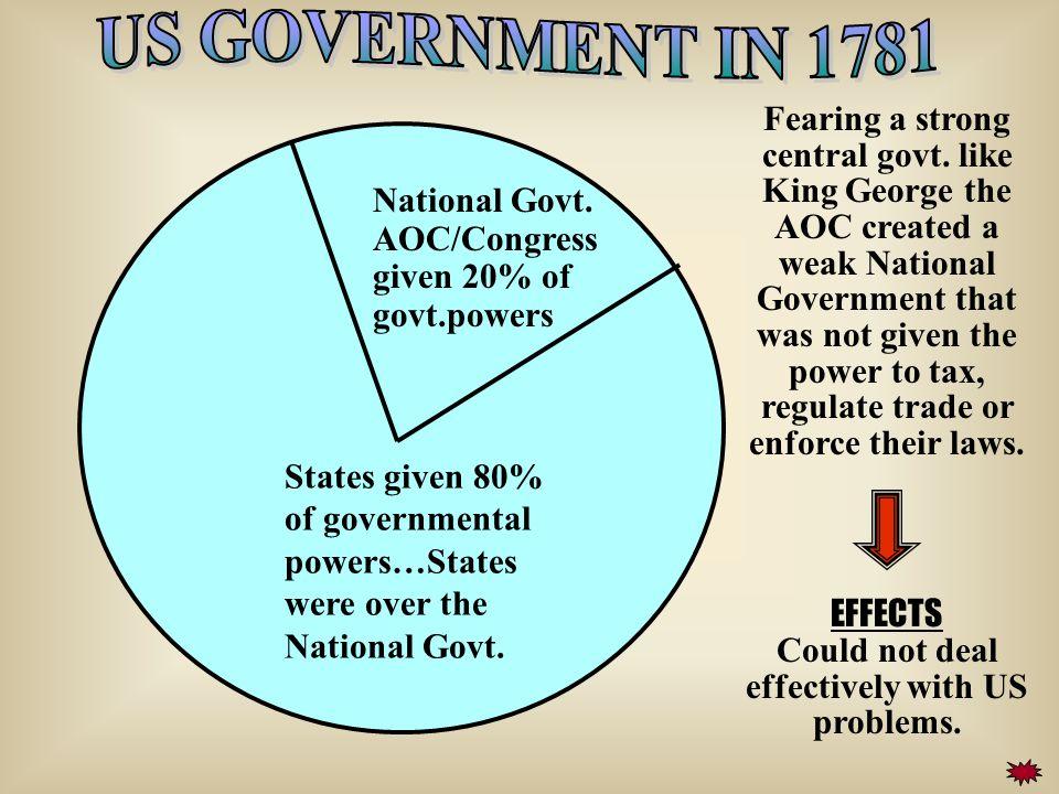 National Govt.