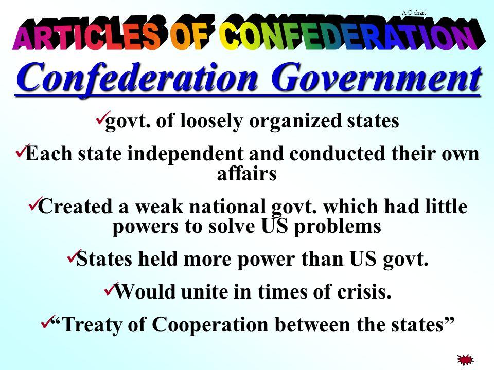 Confederation Government govt.