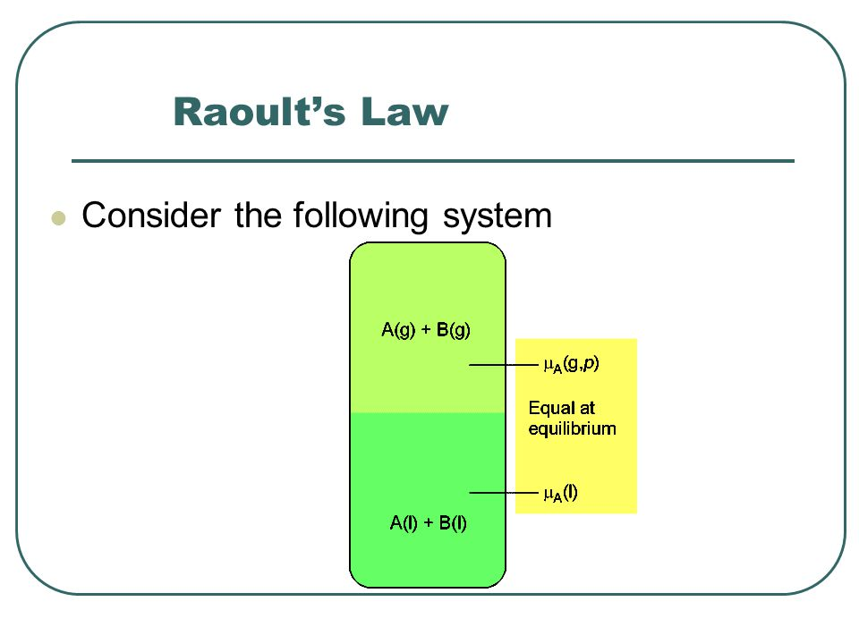 Raoult's Law Consider the following system
