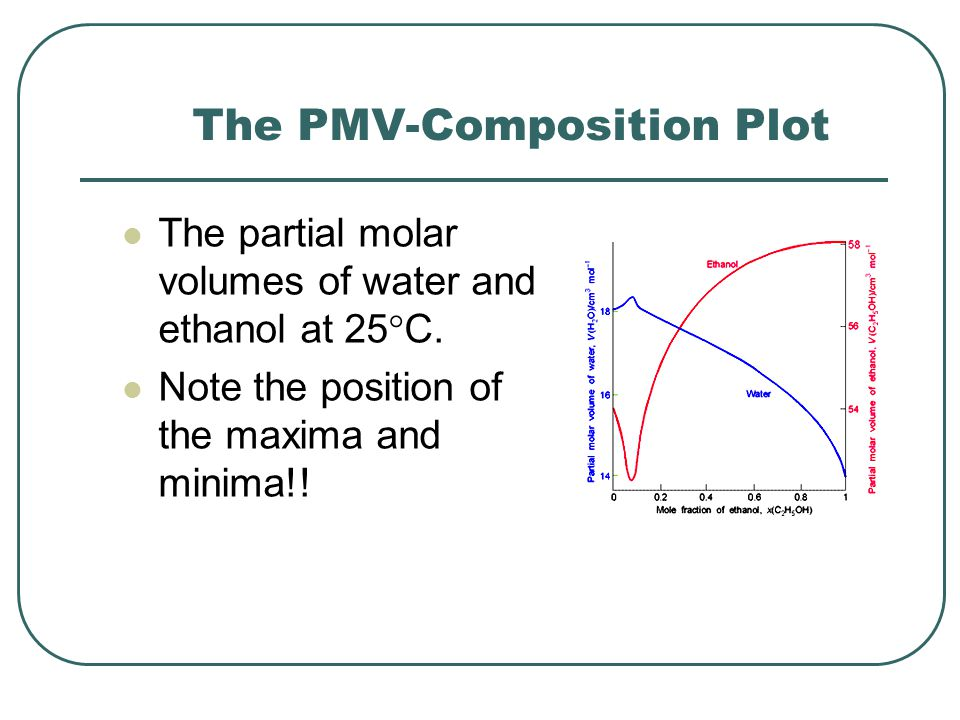 The PMV-Composition Plot The partial molar volumes of water and ethanol at 25  C.