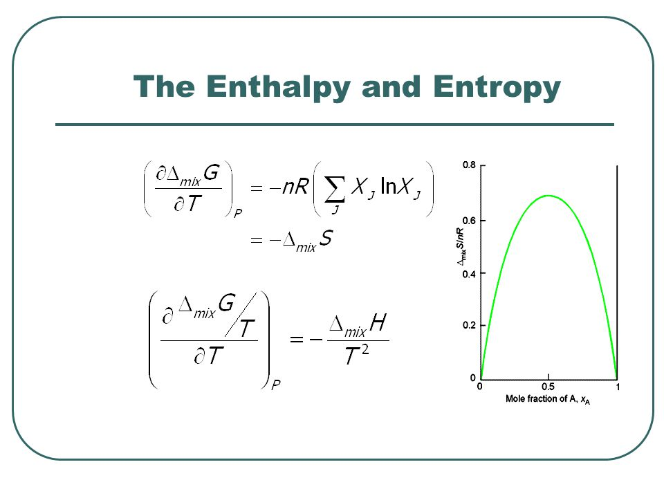 The Enthalpy and Entropy
