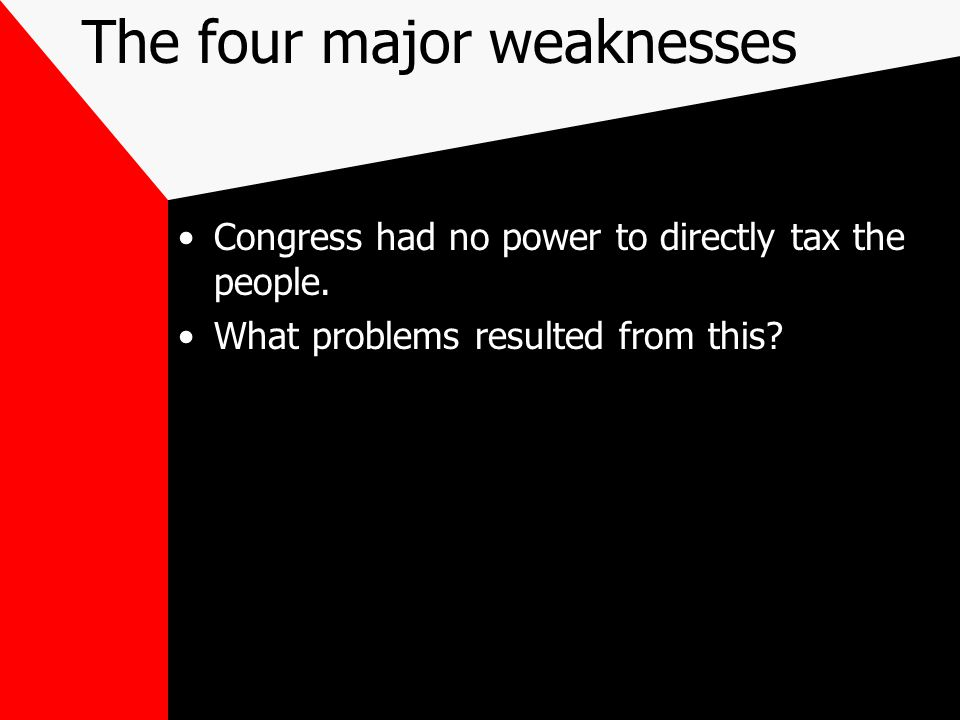 The four major weaknesses Congress had no power to directly tax the people.