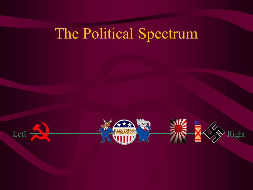 The Choice Communism Militarism Fascism Nazism New Deal