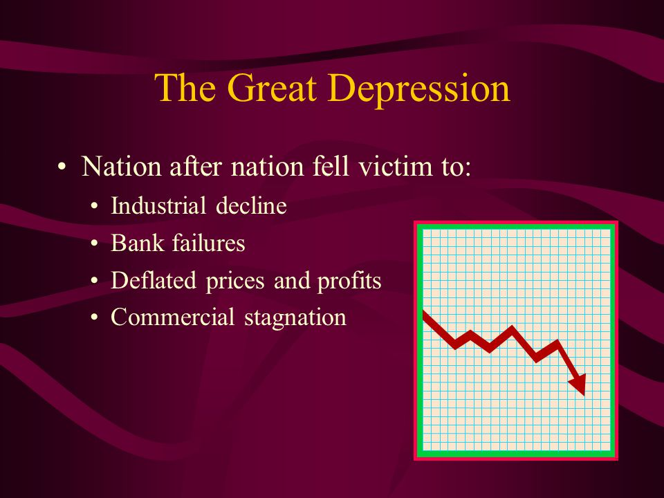 The Great Depression Nation after nation fell victim to: Industrial decline Bank failures Deflated prices and profits Commercial stagnation