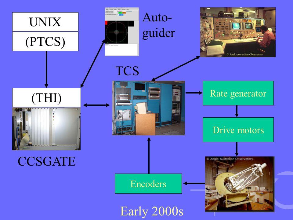Rate generator Encoders Drive motors Early 2000s TCS CCSGATE UNIX (PTCS) (THI) Auto- guider