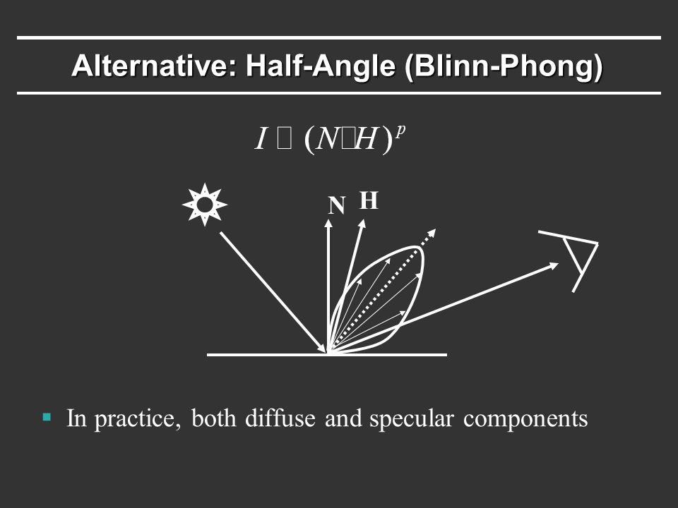 Alternative: Half-Angle (Blinn-Phong)  In practice, both diffuse and specular components H N