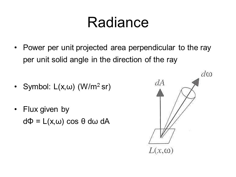 Radiance Power per unit projected area perpendicular to the ray per unit solid angle in the direction of the ray Symbol: L(x,ω) (W/m 2 sr) Flux given
