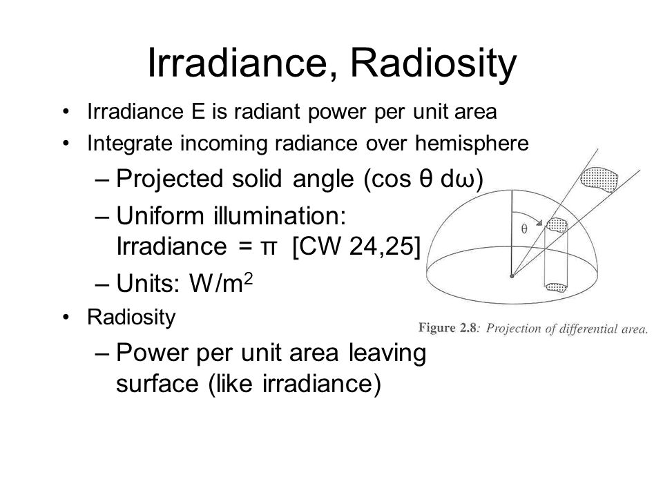 Irradiance, Radiosity Irradiance E is radiant power per unit area Integrate incoming radiance over hemisphere –Projected solid angle (cos θ dω) –Unifo