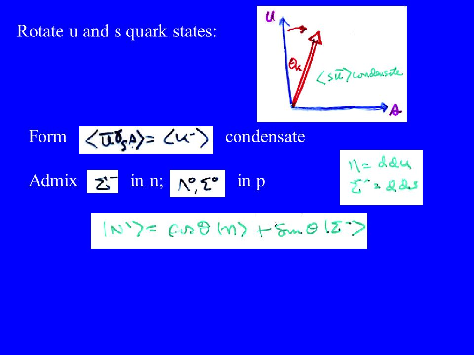 Rotate u and s quark states: Form condensate Admix in n; in p