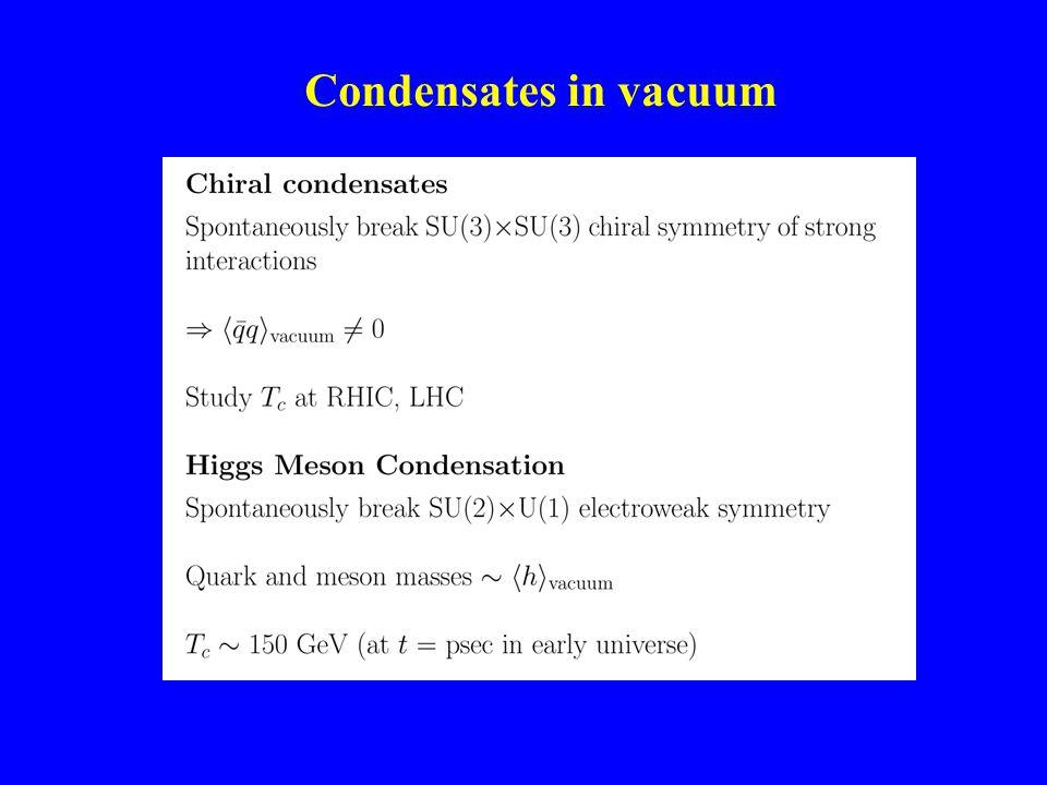 Condensates in vacuum