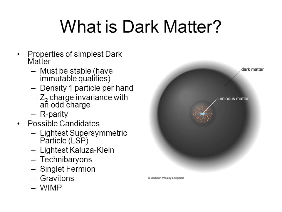 What is Dark Matter? Properties of simplest Dark Matter –Must be stable (have immutable qualities) –Density 1 particle per hand –Z 2 charge invariance