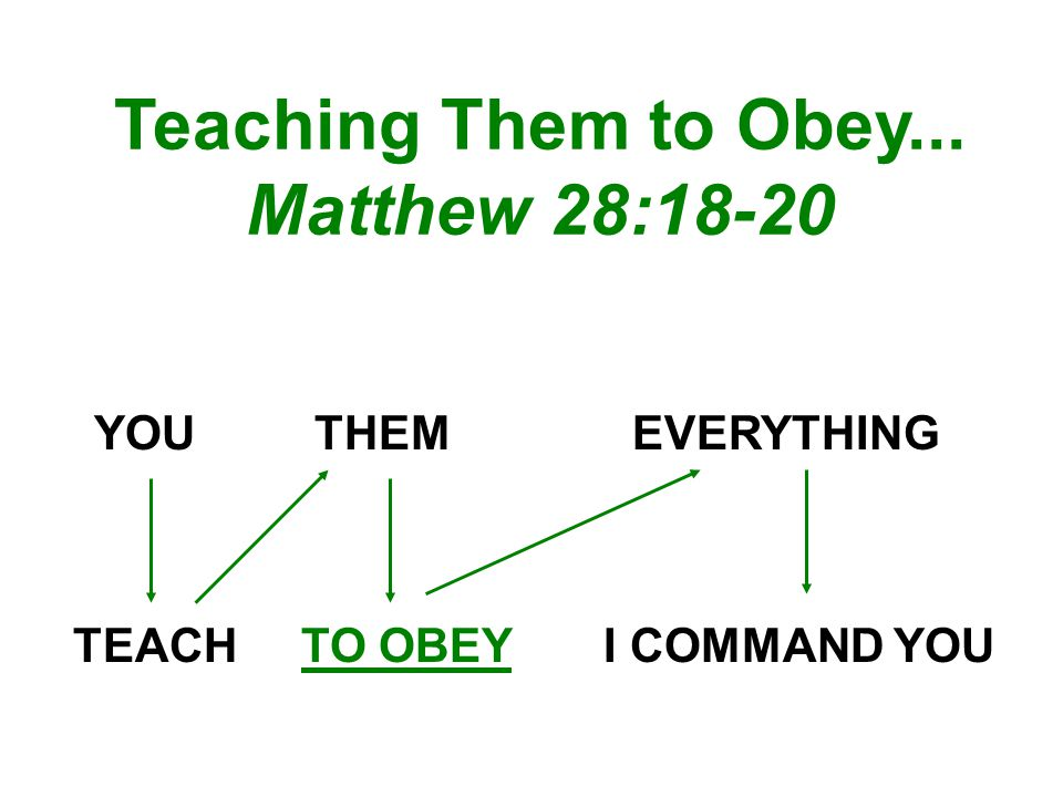 YOU THEM EVERYTHING TEACH TO OBEY I COMMAND YOU Teaching Them to Obey... Matthew 28:18-20