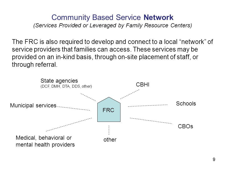 9 Community Based Service Network (Services Provided or Leveraged by Family Resource Centers) The FRC is also required to develop and connect to a local network of service providers that families can access.