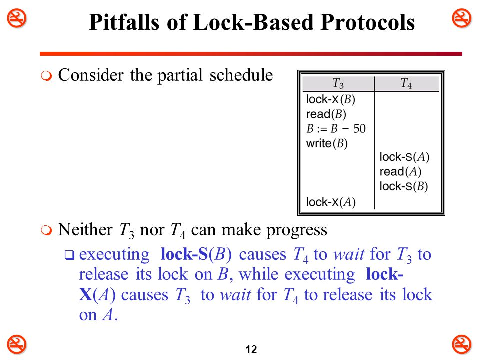 12 Pitfalls of Lock-Based Protocols  Consider the partial schedule  Neither T 3 nor T 4 can make progress  executing lock-S(B) causes T 4 to wa