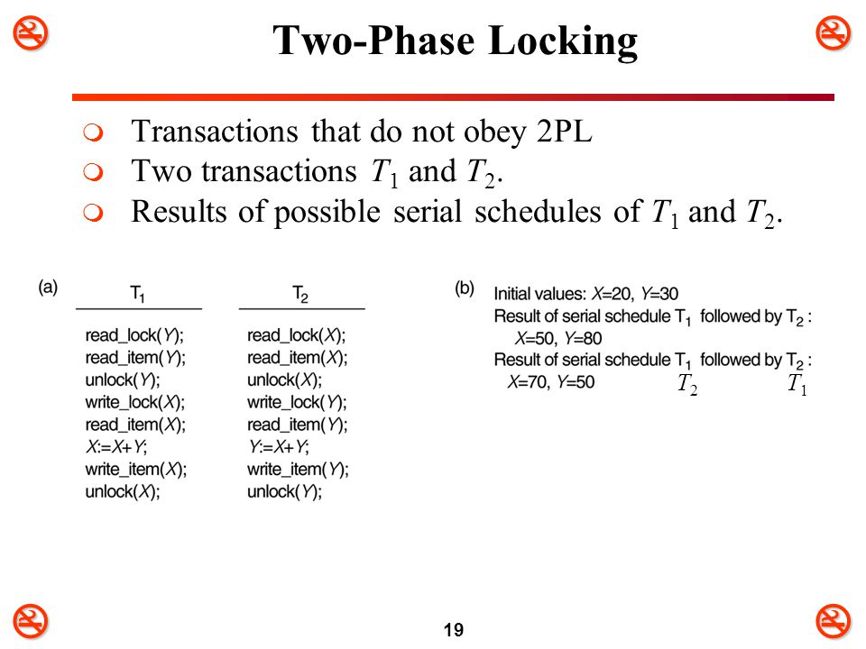 19 Two-Phase Locking  Transactions that do not obey 2PL  Two transactions T 1 and T 2.  Results of possible serial schedules of T 1 and T 2. T1