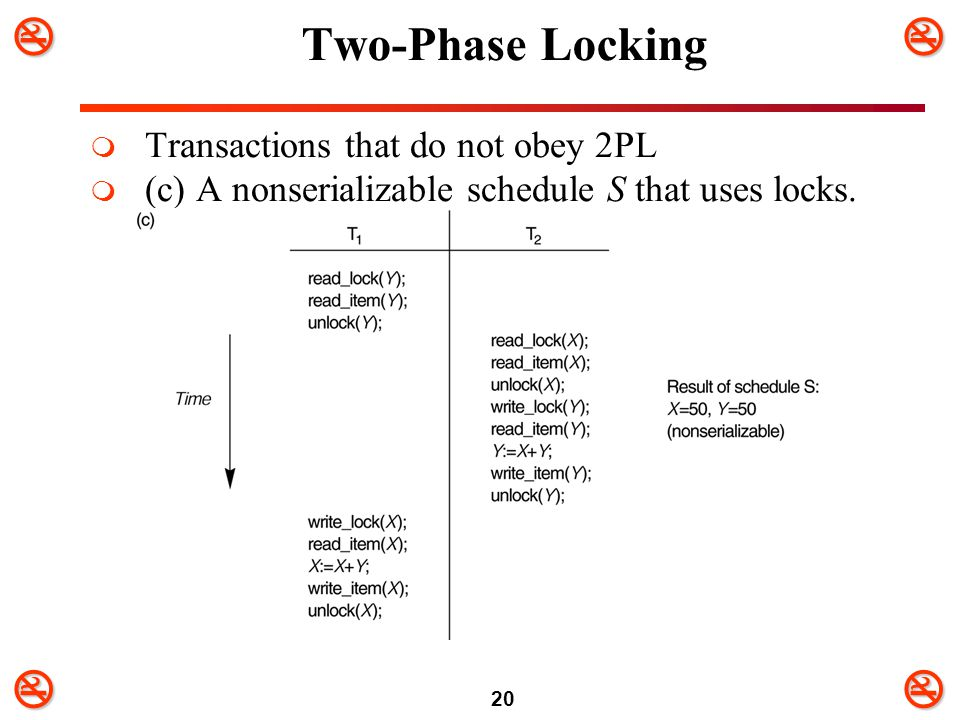 20 Two-Phase Locking  Transactions that do not obey 2PL  (c) A nonserializable schedule S that uses locks.
