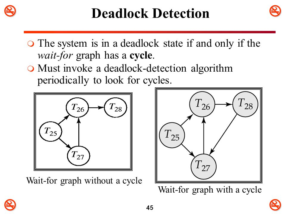 45 Deadlock Detection  The system is in a deadlock state if and only if the wait-for graph has a cycle.  Must invoke a deadlock-detection algori